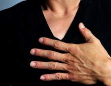 Як лікувати біль у грудній клітці?